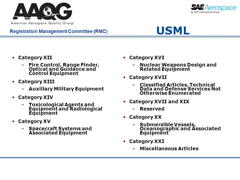 USML Category XII. Fire Control, Range Finder, Optical and Guidance and Control Equipment. Category XIII.