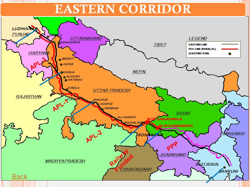 EASTERN CORRIDOR Back APL-3 APL-1 APL-2 PPP Railway Funded LUDHIANA