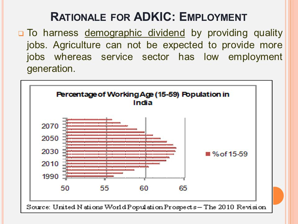 Rationale for ADKIC: Employment