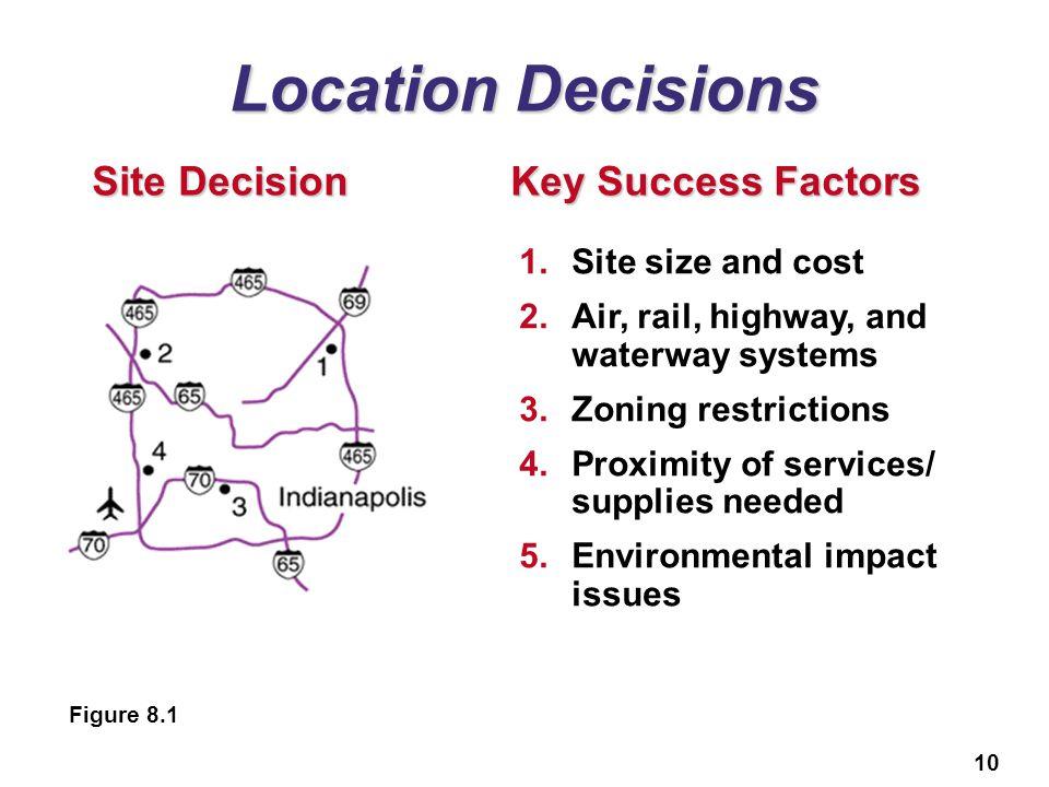 Location Decisions Site Decision Key Success Factors