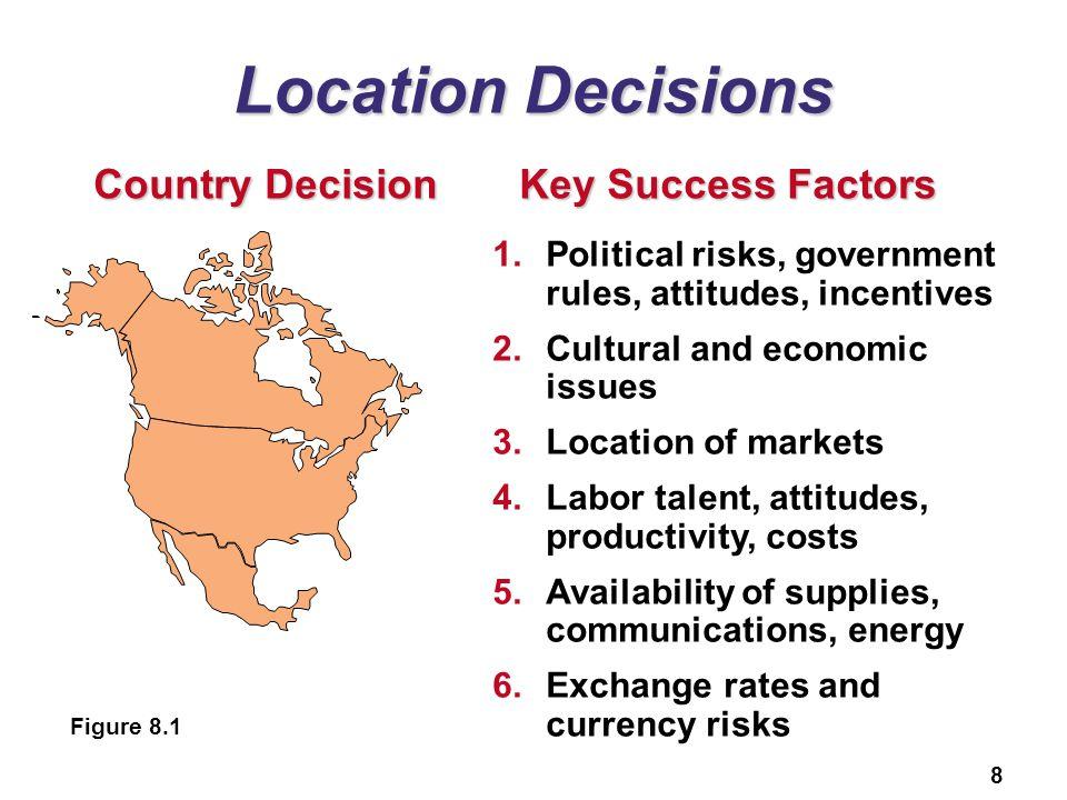 Location Decisions Country Decision Key Success Factors