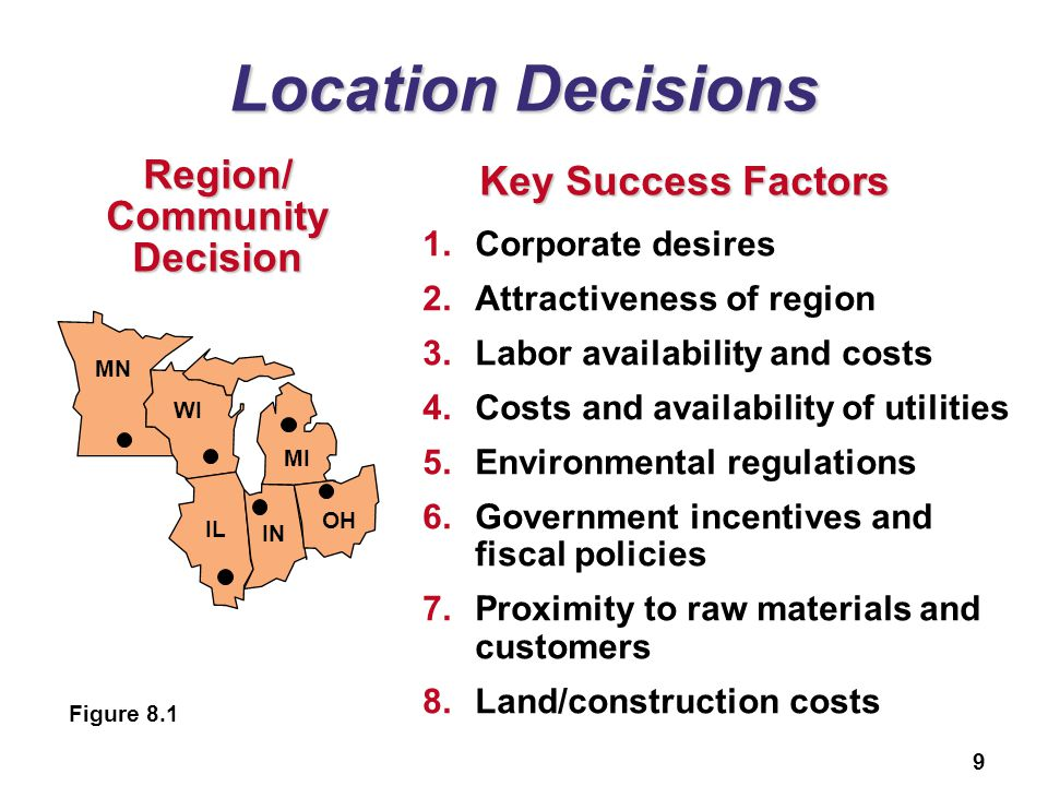 Region/ Community Decision