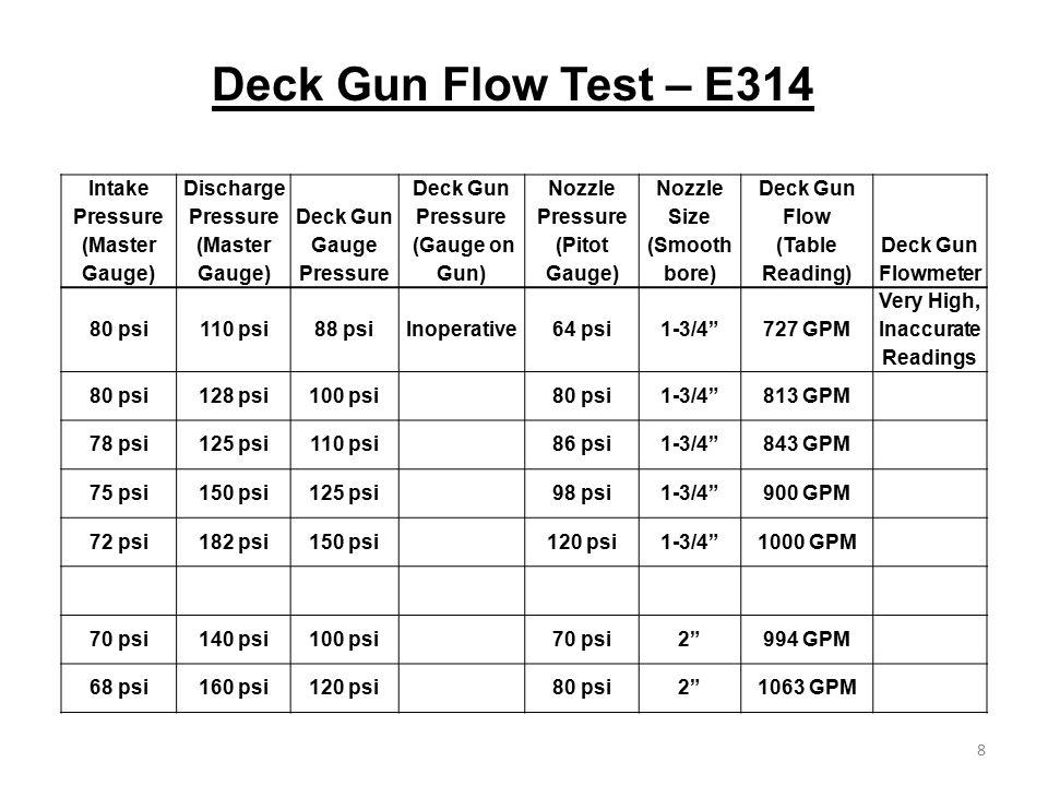 Deck Gun Flow Test – E314 Intake Pressure (Master Gauge)