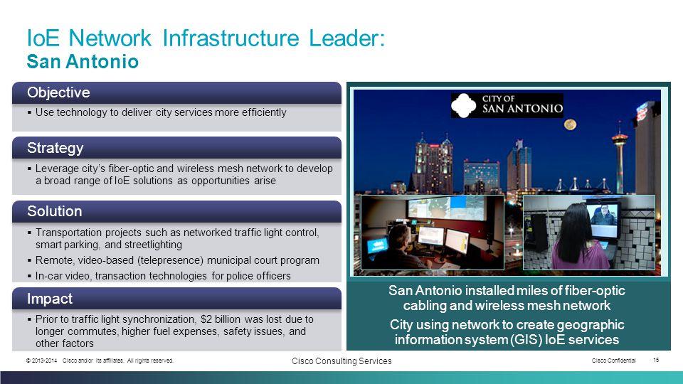 IoE Network Infrastructure Leader: San Antonio