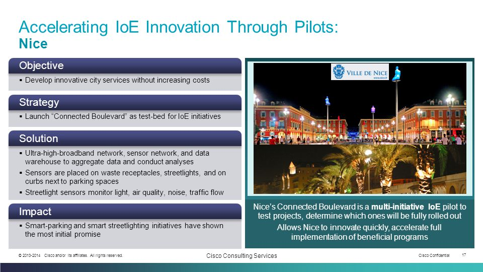 Accelerating IoE Innovation Through Pilots: Nice