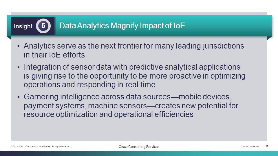 Data Analytics Magnify Impact of IoE