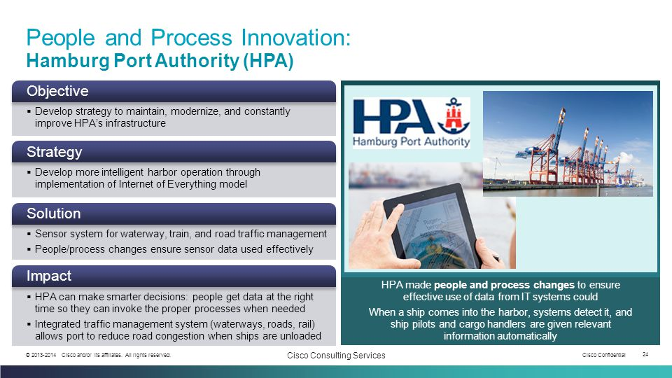 People and Process Innovation: Hamburg Port Authority (HPA)