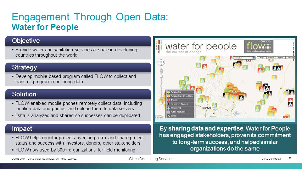 Engagement Through Open Data: Water for People