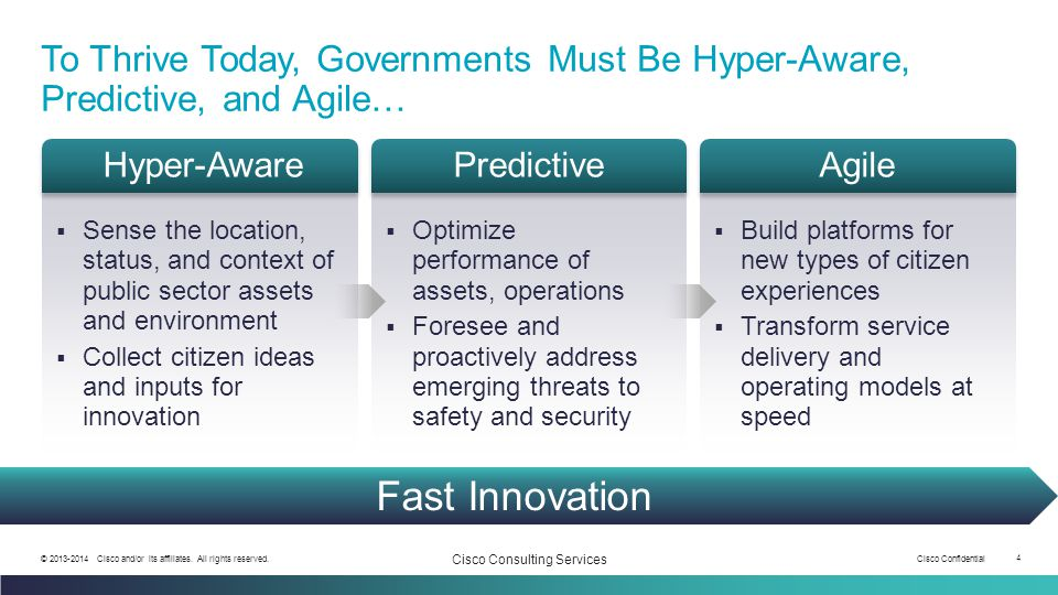 To Thrive Today, Governments Must Be Hyper-Aware, Predictive, and Agile…