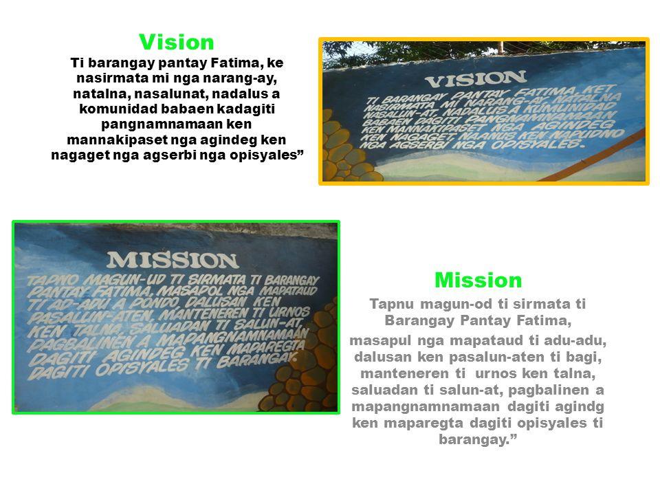 Tapnu magun-od ti sirmata ti Barangay Pantay Fatima,