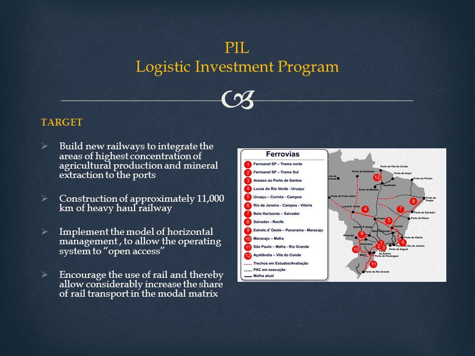 PIL Logistic Investment Program
