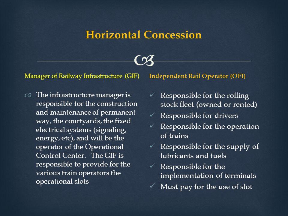 Horizontal Concession