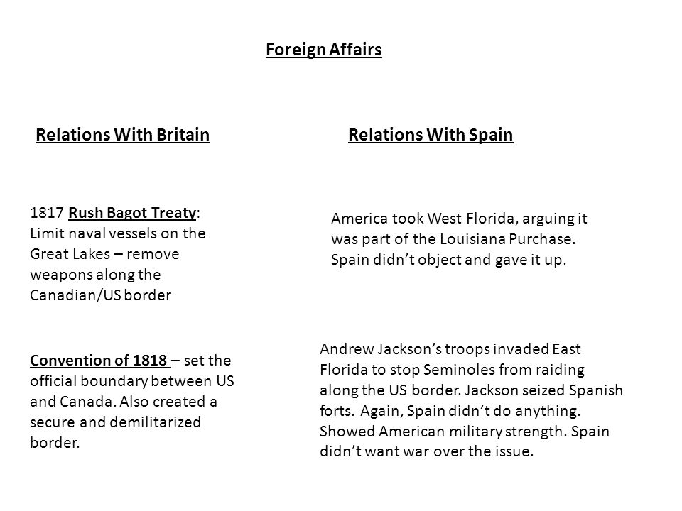 Relations With Britain Relations With Spain