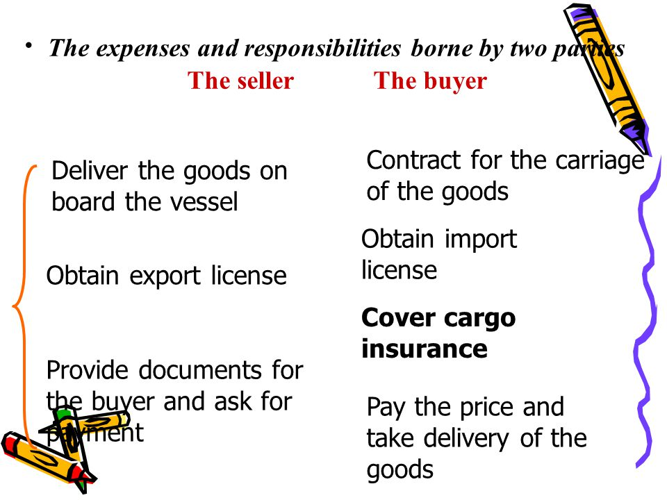 The expenses and responsibilities borne by two parties The seller The buyer
