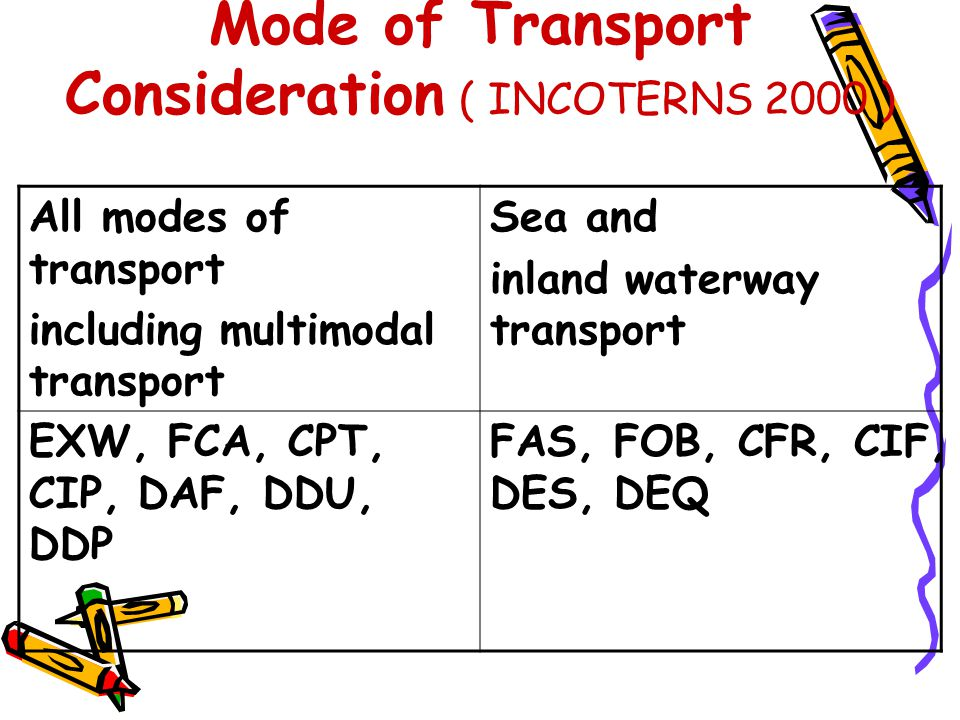 Mode of Transport Consideration ( INCOTERNS 2000 )