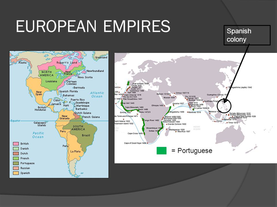 EUROPEAN EMPIRES Spanish colony = Portuguese