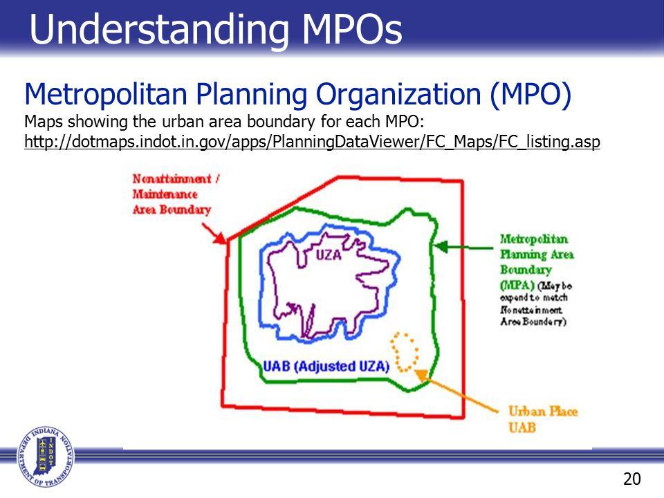 Understanding MPOs