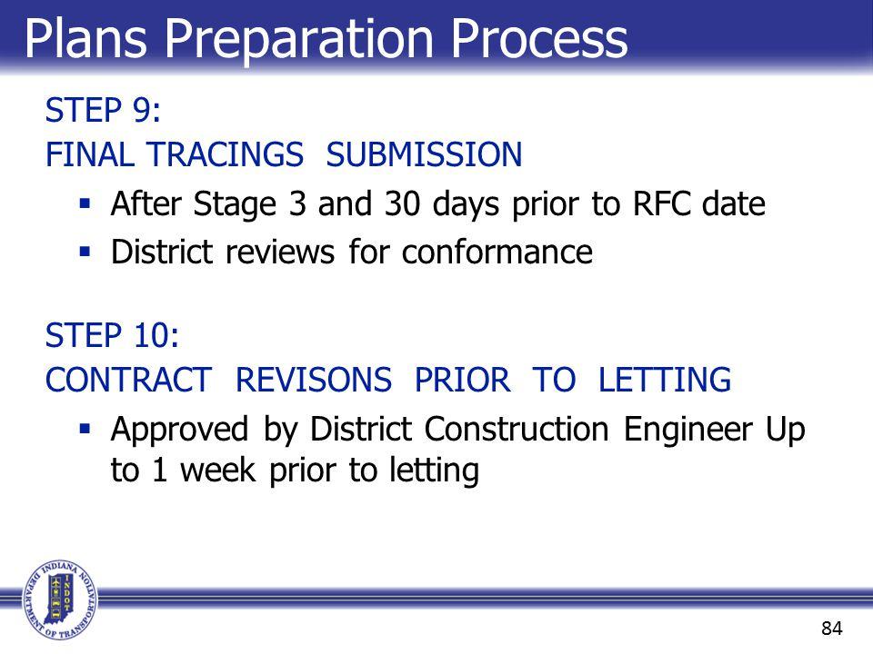 Plans Preparation Process
