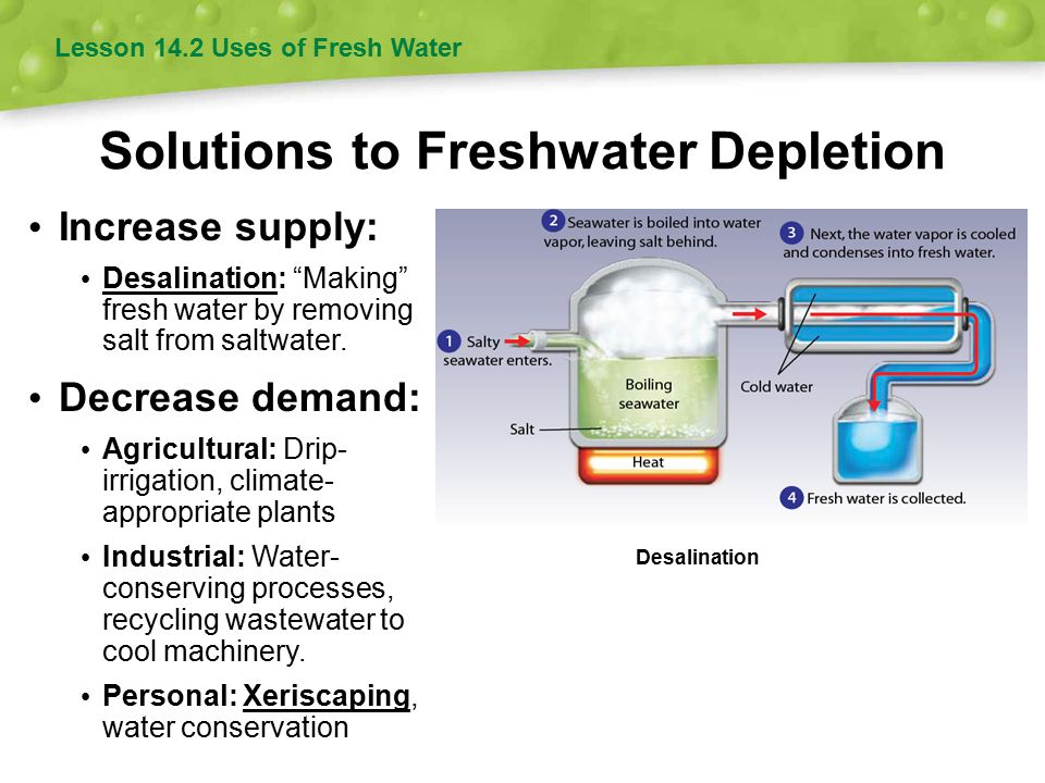 Solutions to Freshwater Depletion