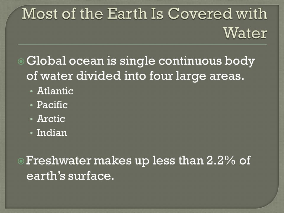 Most of the Earth Is Covered with Water