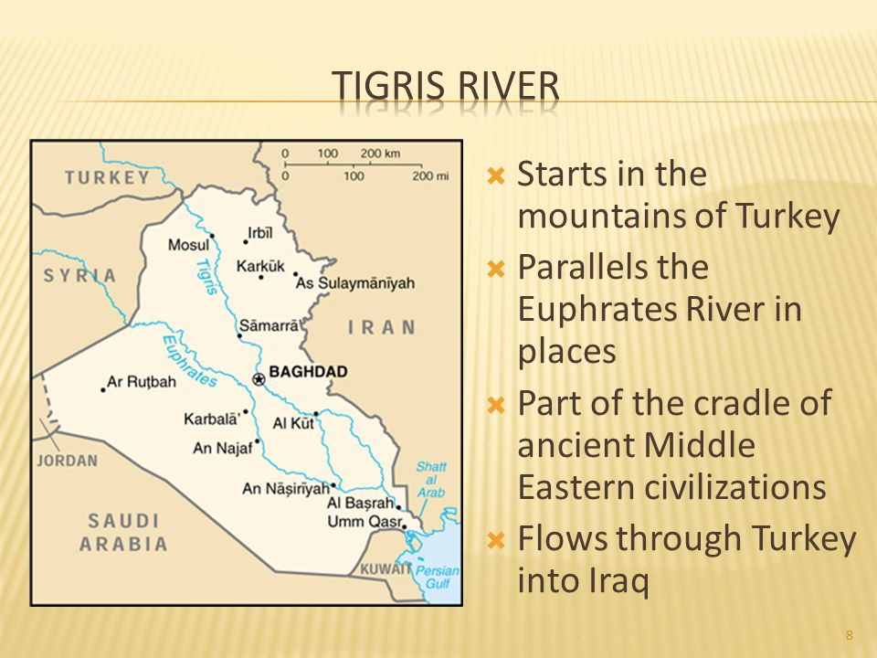 Tigris River Starts in the mountains of Turkey