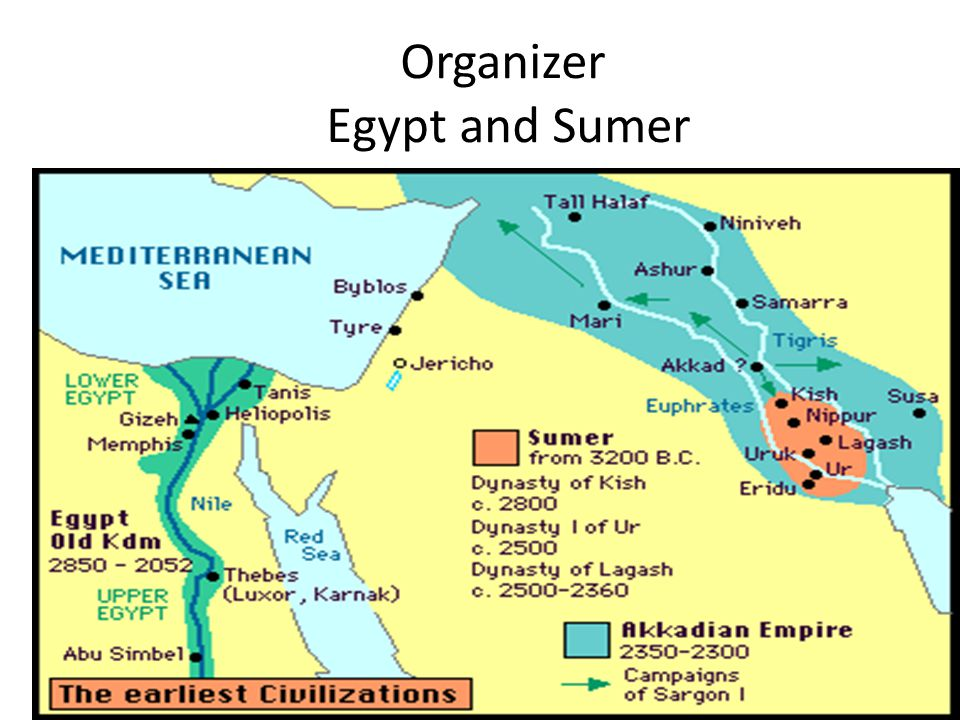 Organizer Egypt and Sumer