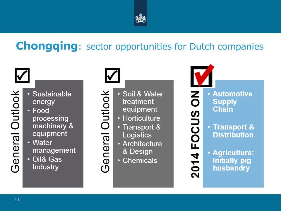 Chongqing: sector opportunities for Dutch companies