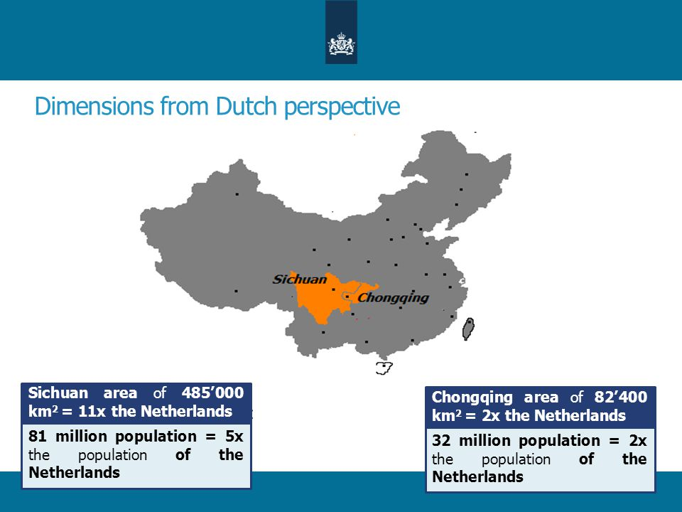Dimensions from Dutch perspective