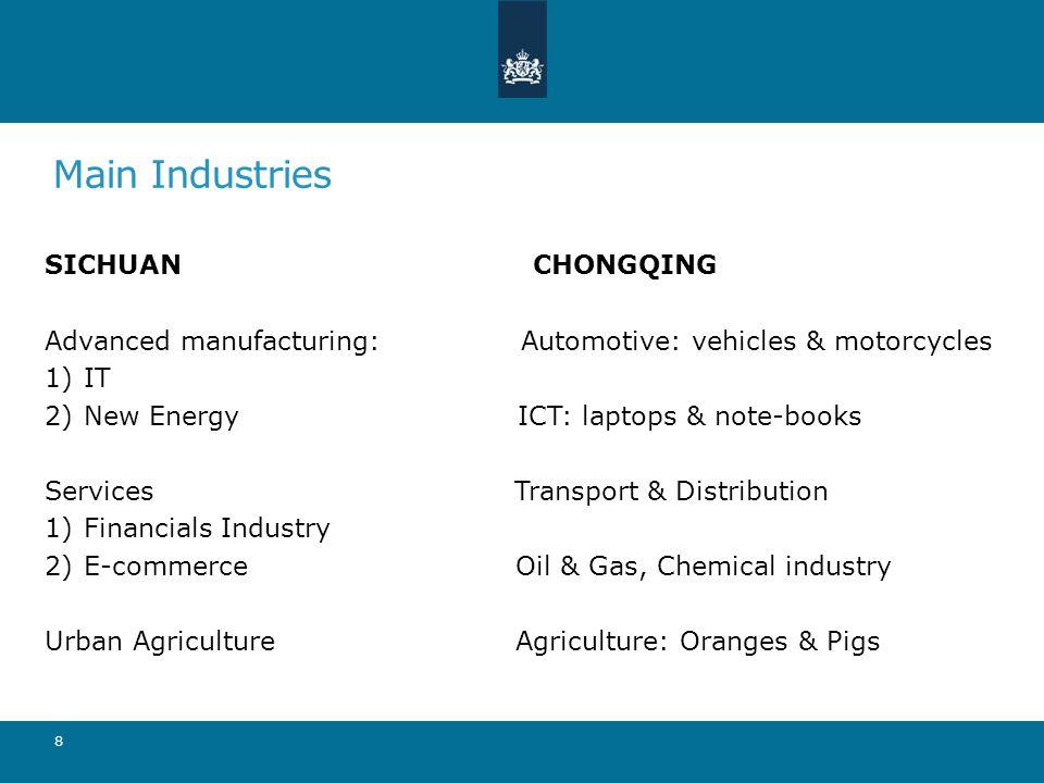 Main Industries SICHUAN CHONGQING