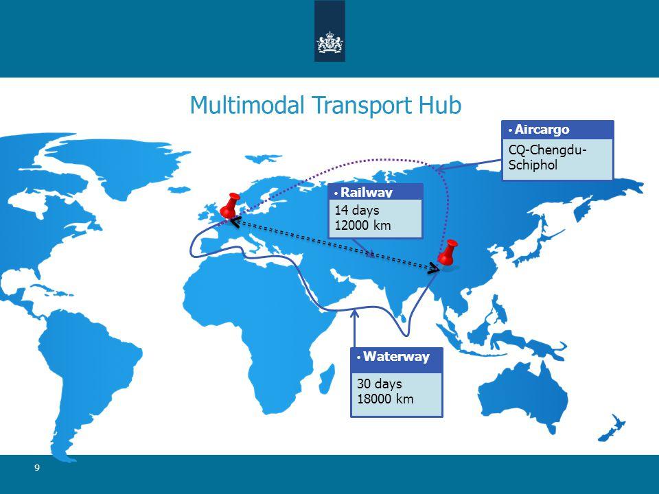 Multimodal Transport Hub