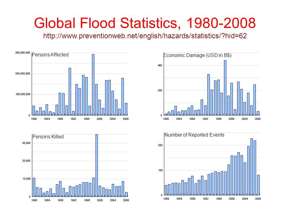 Global Flood Statistics, 1980-2008 http://www. preventionweb