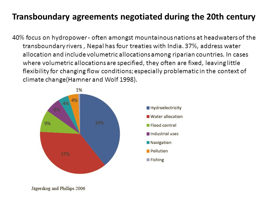Transboundary agreements negotiated during the 20th century