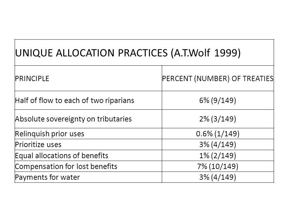 UNIQUE ALLOCATION PRACTICES (A.T.Wolf 1999)