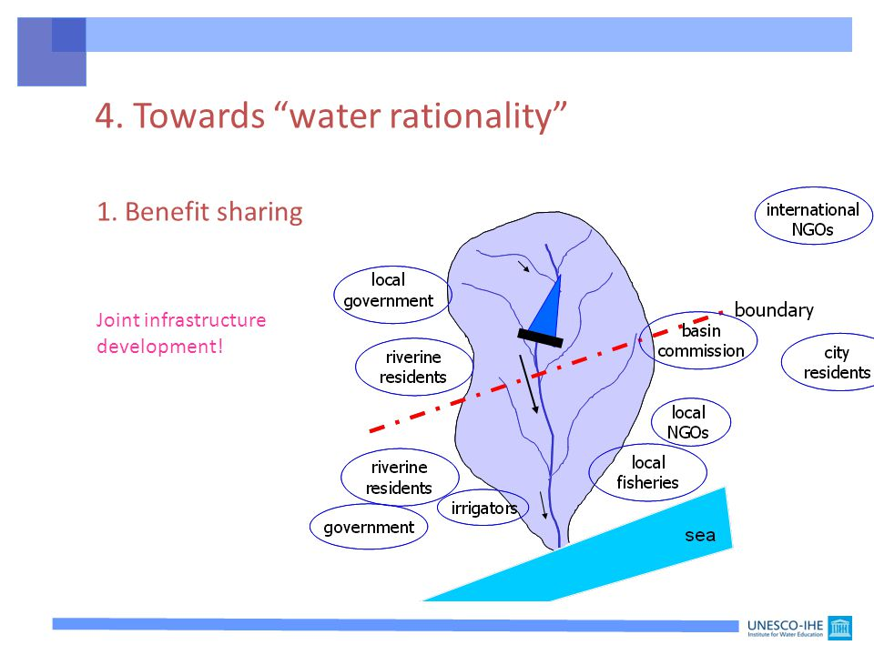 4. Towards water rationality