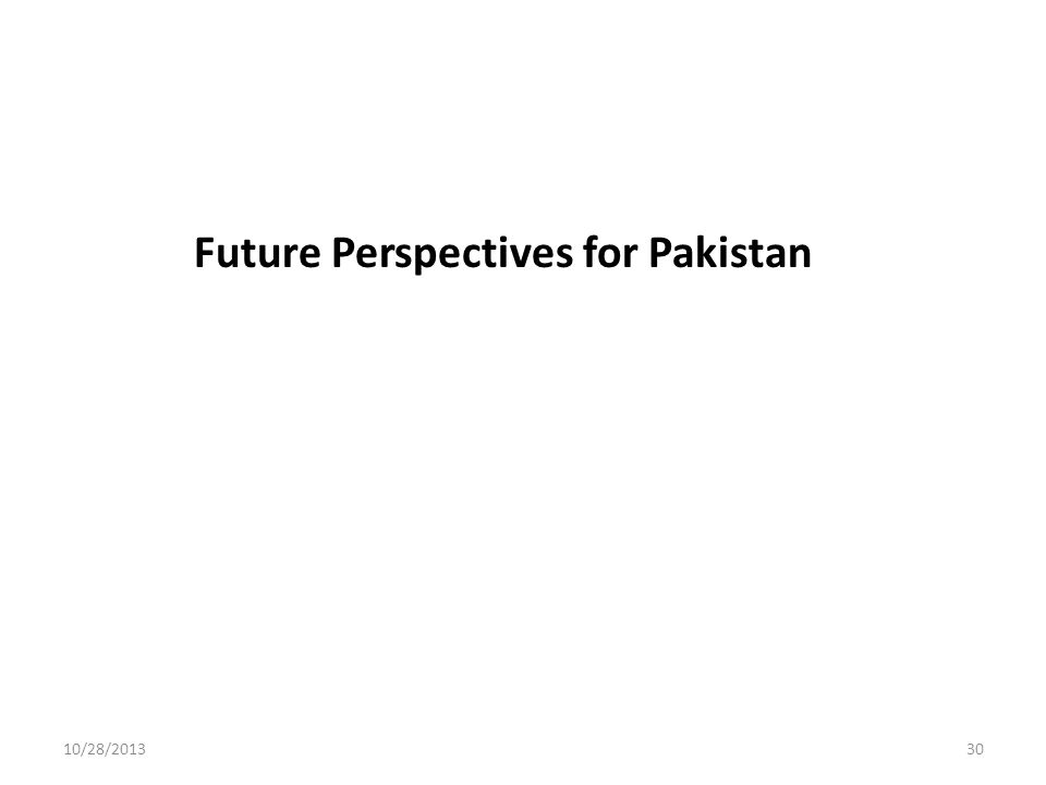 Future Perspectives for Pakistan