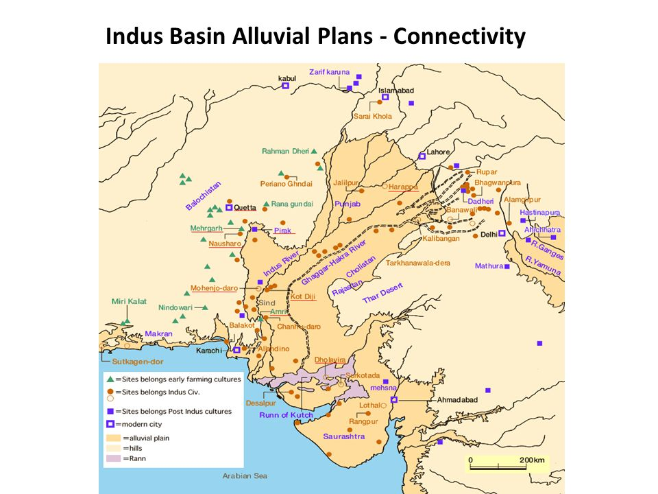 Indus Basin Alluvial Plans - Connectivity