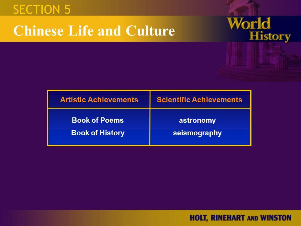 Artistic Achievements Scientific Achievements