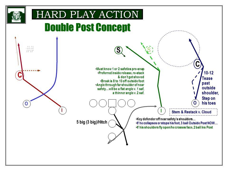 HARD PLAY ACTION Double Post Concept ## S C C V S O O I I 10-12