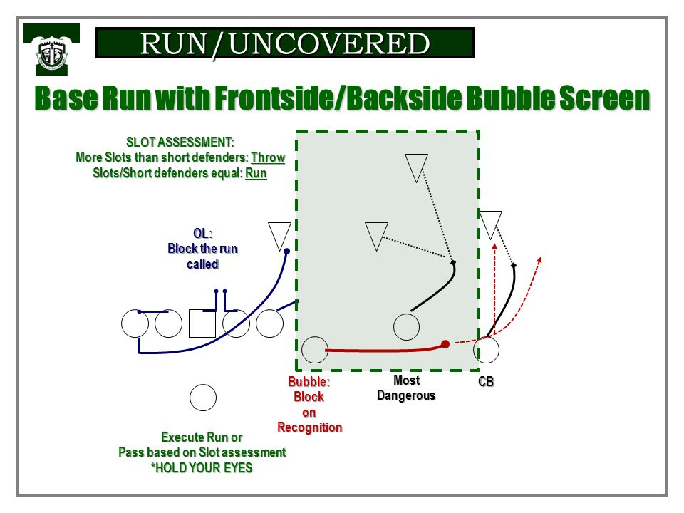Base Run with Frontside/Backside Bubble Screen