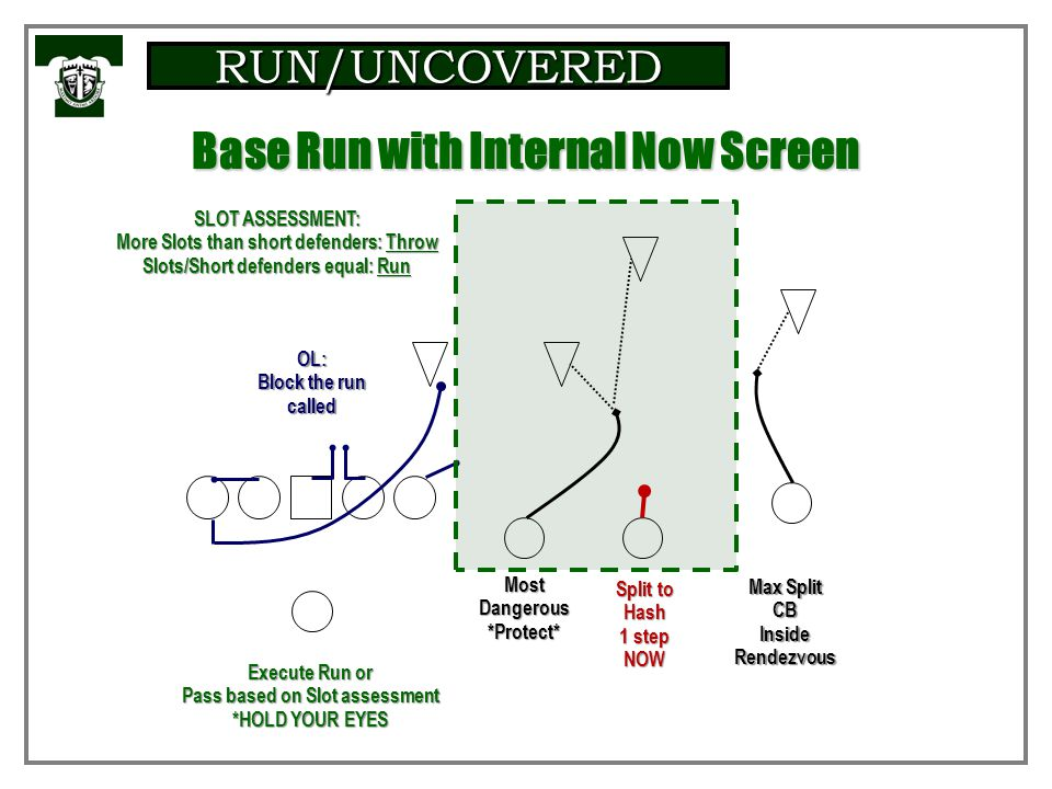 Base Run with Internal Now Screen