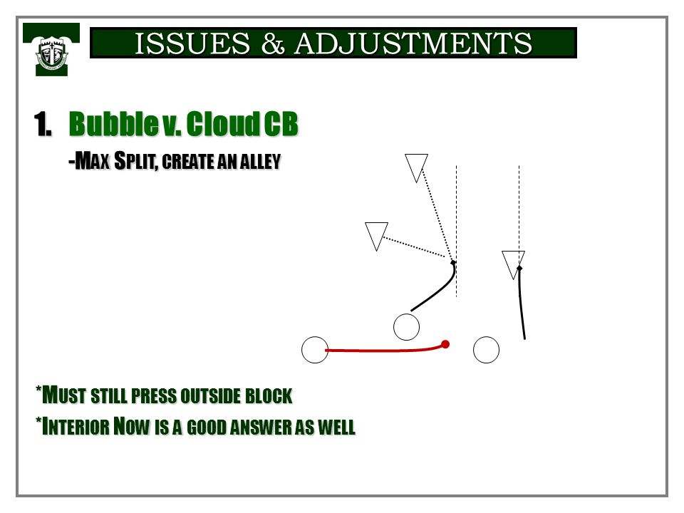 ISSUES & ADJUSTMENTS Bubble v. Cloud CB -Max Split, create an alley