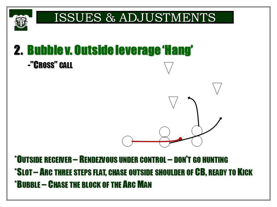 2. Bubble v. Outside leverage 'Hang'