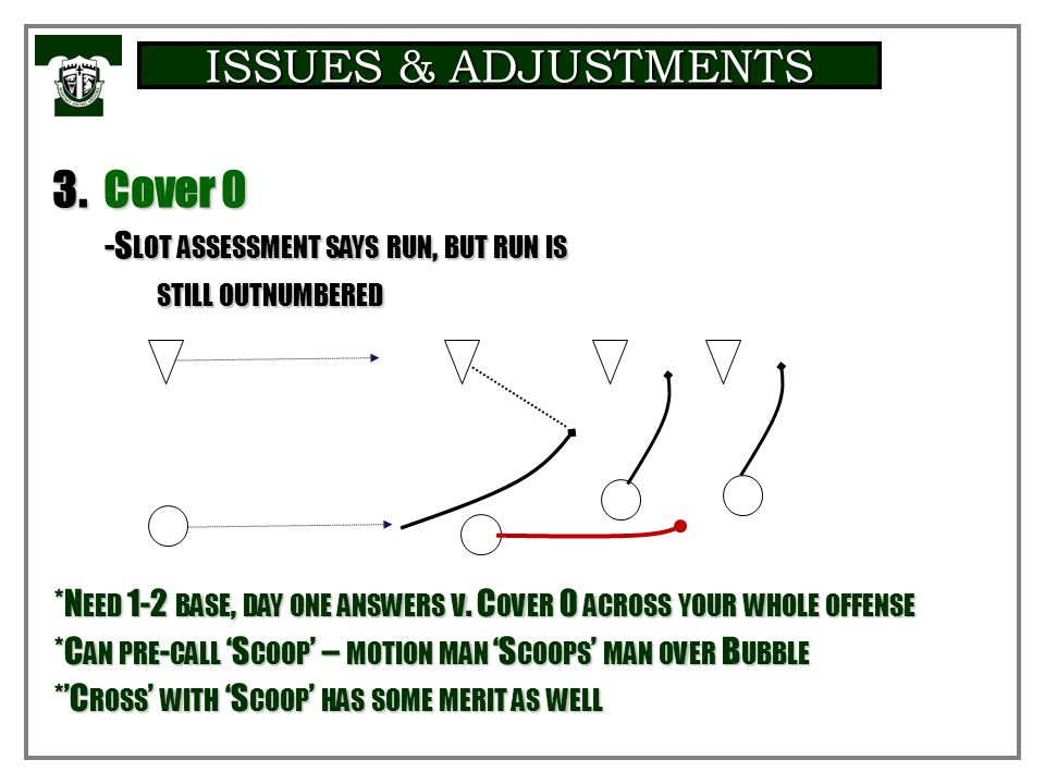 ISSUES & ADJUSTMENTS 3. Cover 0
