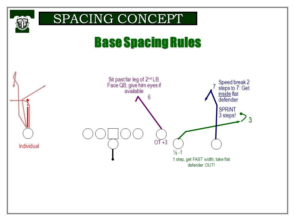 SPACING CONCEPT Base Spacing Rules C V 3