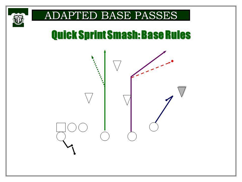 Quick Sprint Smash: Base Rules