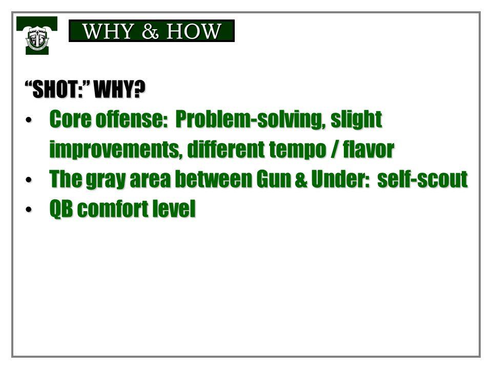 Base Protection Summary Table