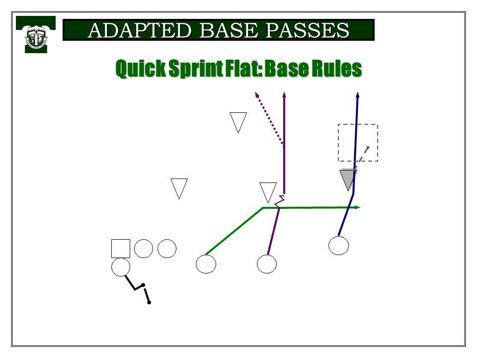 Quick Sprint Flat: Base Rules