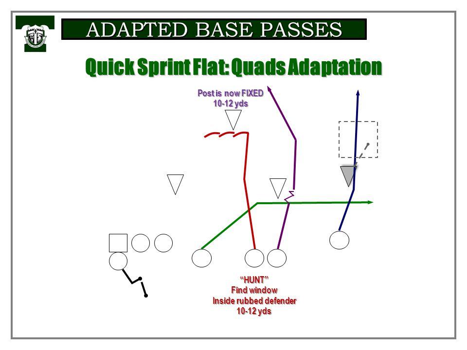 Quick Sprint Flat: Quads Adaptation