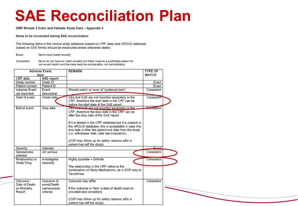 SAE Reconciliation Plan