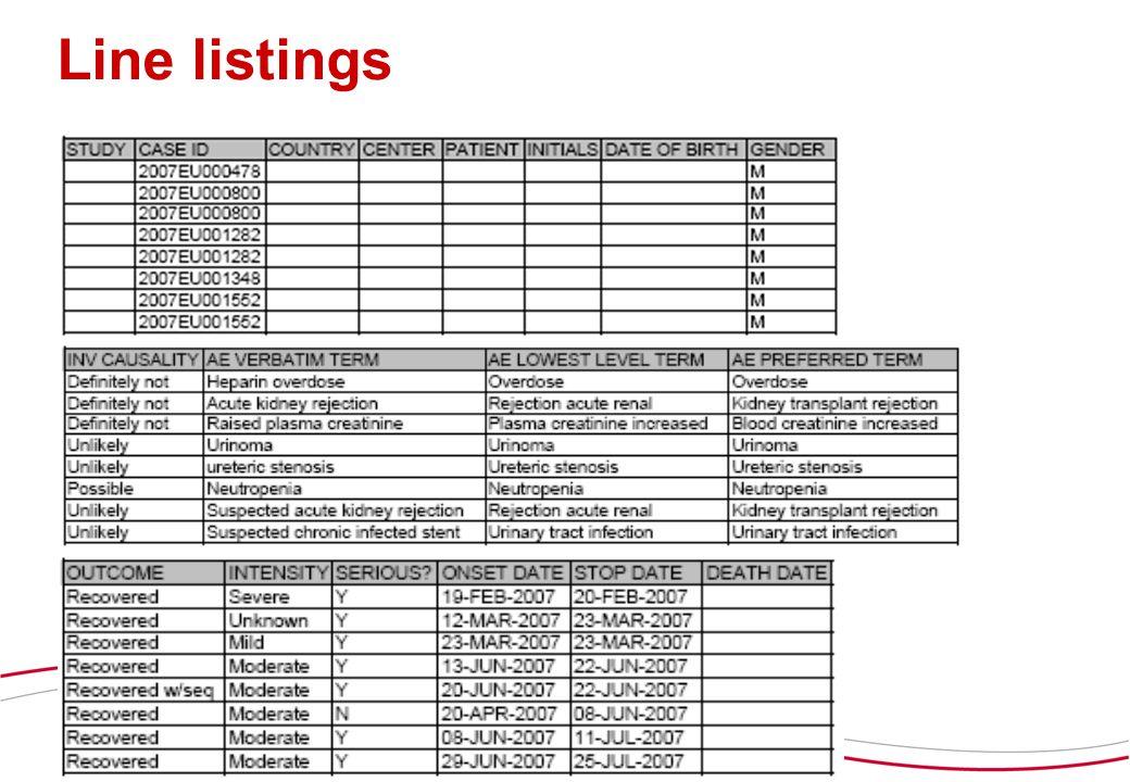 Line listings